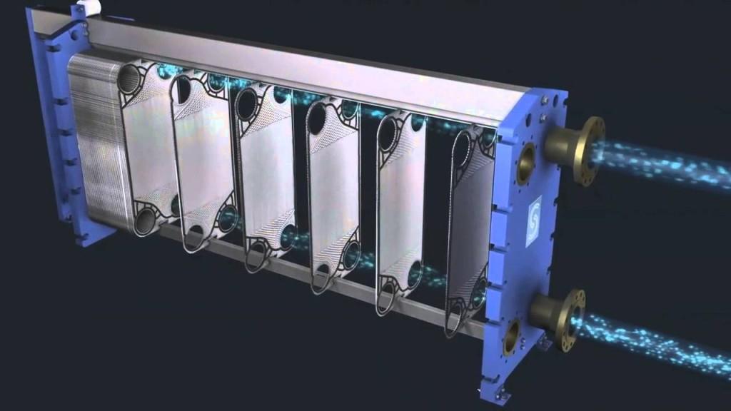 Funcionamiento del Intercambiador de calor a placas